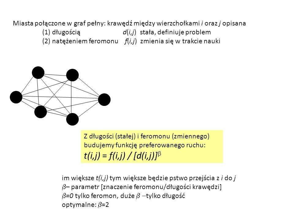 t(i,j) = f(i,j) / [d(i,j)]b